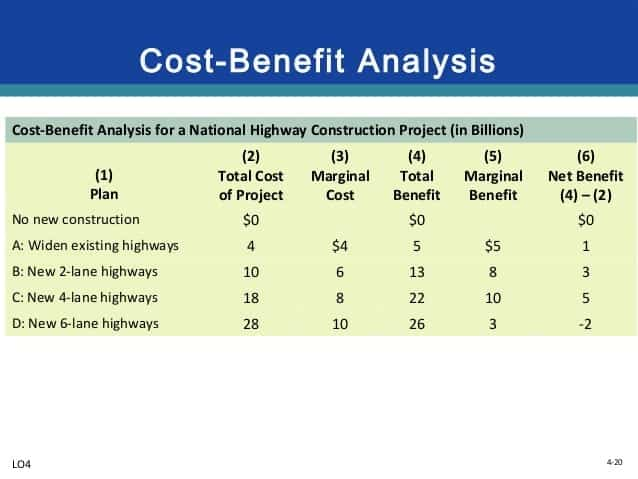 research methodology of marginal costing cost analysis Business communication and research methodology  chapter 5 cost analysis  costing and quantitative techniques.