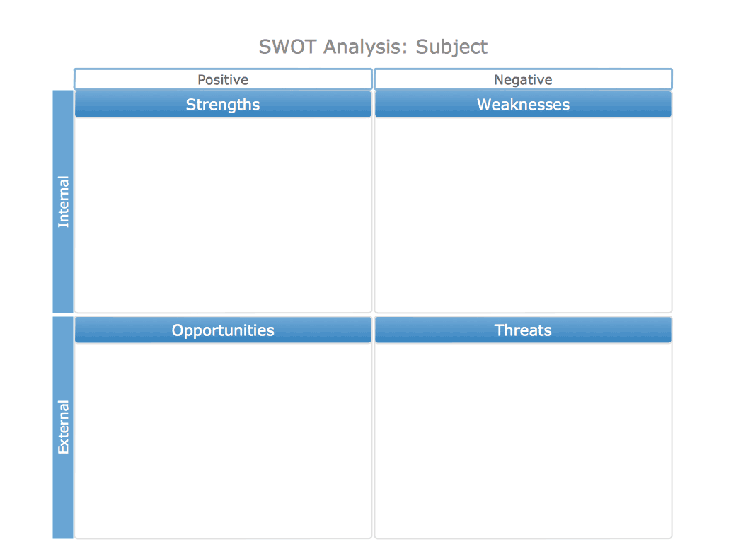 Top 5 Free SWOT Analysis Templates Word Templates Excel Templates – Blank Swot Analysis Template