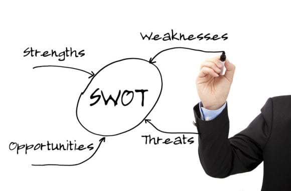 swot analysis leadership style Importance of swot analysis walmart is renowned for its low-price leadership in discount retail choose citation style mla apa chicago (b.
