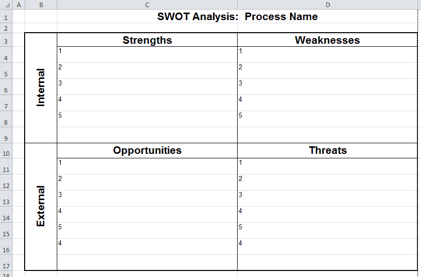 Top 5 Free SWOT Analysis Templates - Word Templates, Excel Templates