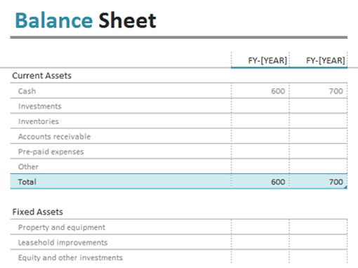 Top 5 Free Balance Sheet Templates - Word Templates, Excel Templates