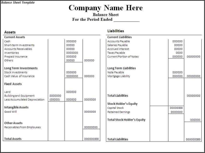 sample balance sheet format excel - Template