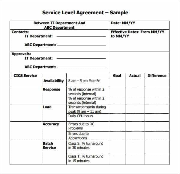 Sample Service Level Agreement Template  VisualbrainsInfo