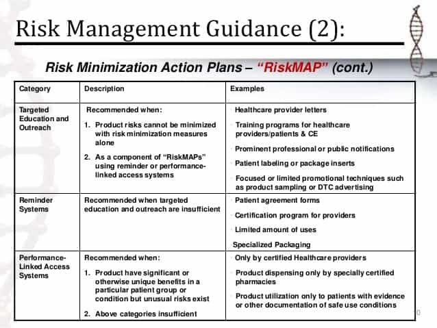 Top 5 resources to get free risk management plan templates for Risk assessment program template
