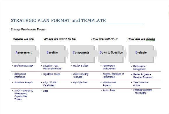 Strategic Plan Template Word The Strategic Plan Template in PDF – Strategy Template Word
