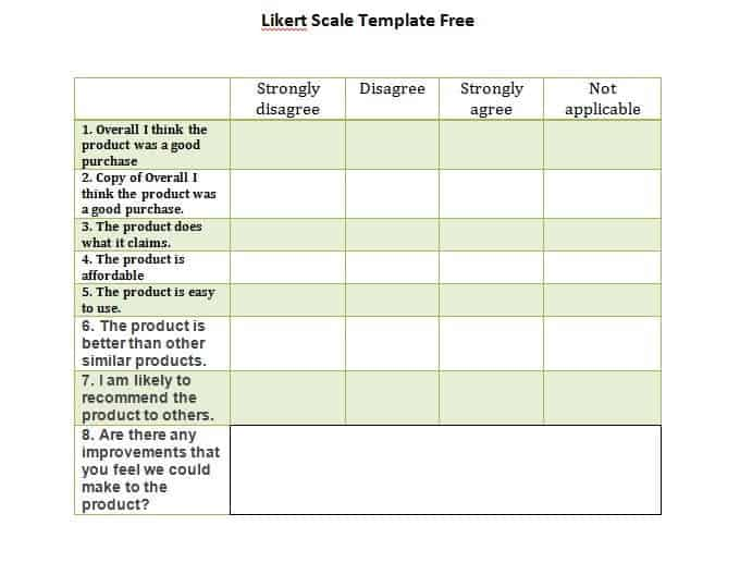 Top 5 Resources To Get Free Likert Scale Templates - Word ...