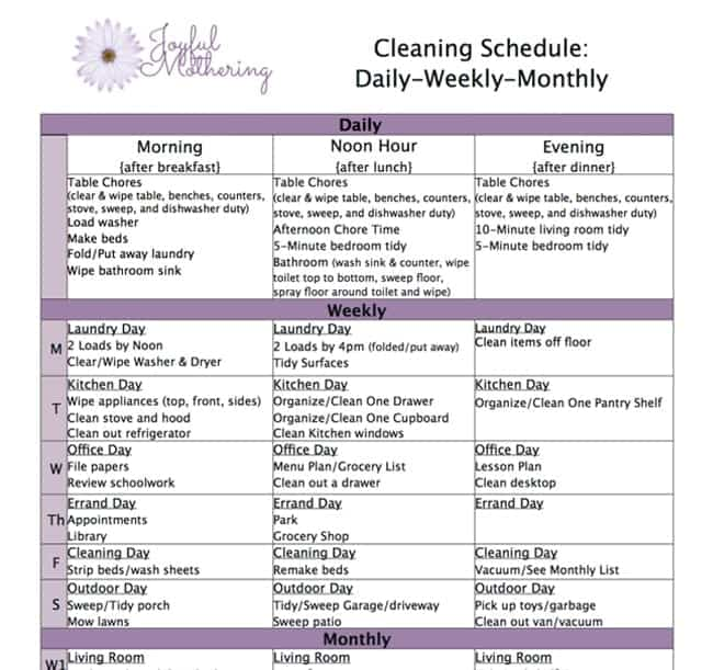 house cleanign list template 34751