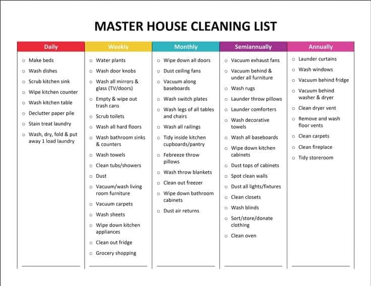 house cleanign list template 59744