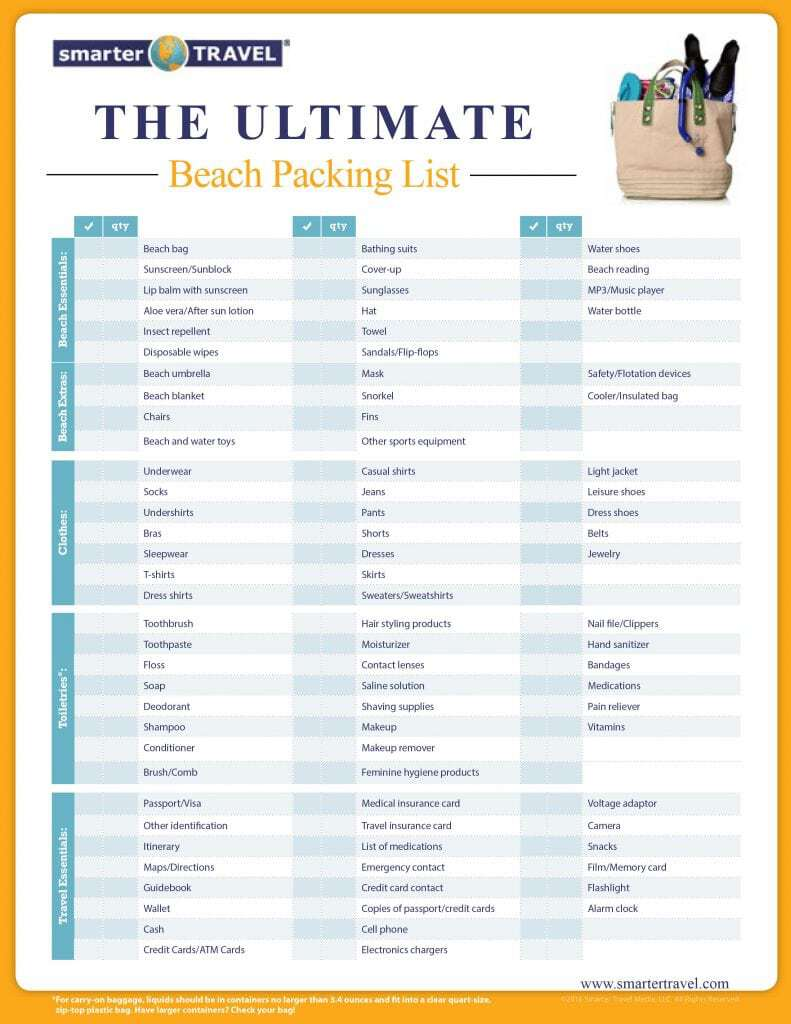 packing list template 3421