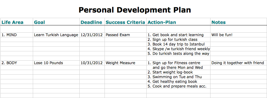 personal development plan 2641