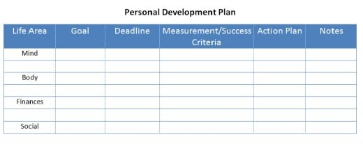 personal development plan 59741