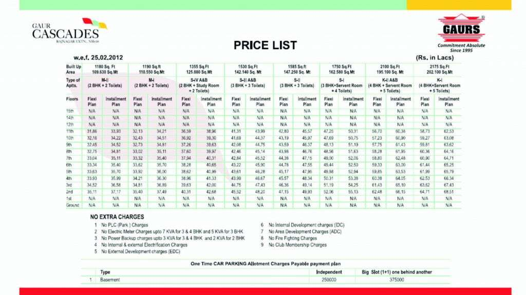 price list template 15241