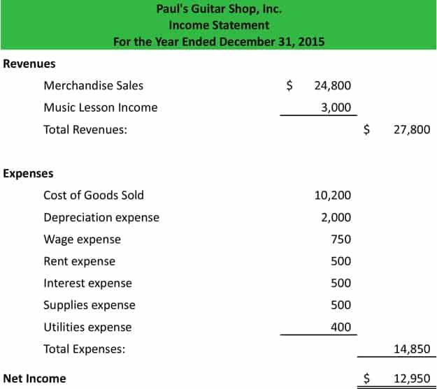 income statement template 2314