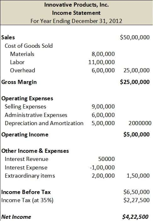 income statement template 4787