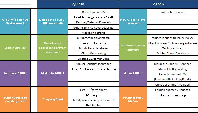 strategic plan template 124