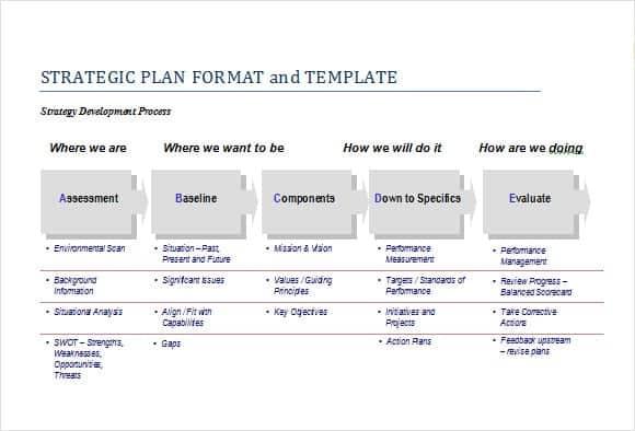 strategic plan template 3454
