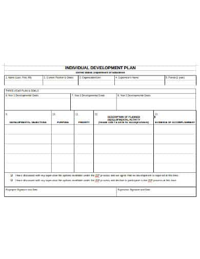 Individual Development Plan Template from www.docspile.com